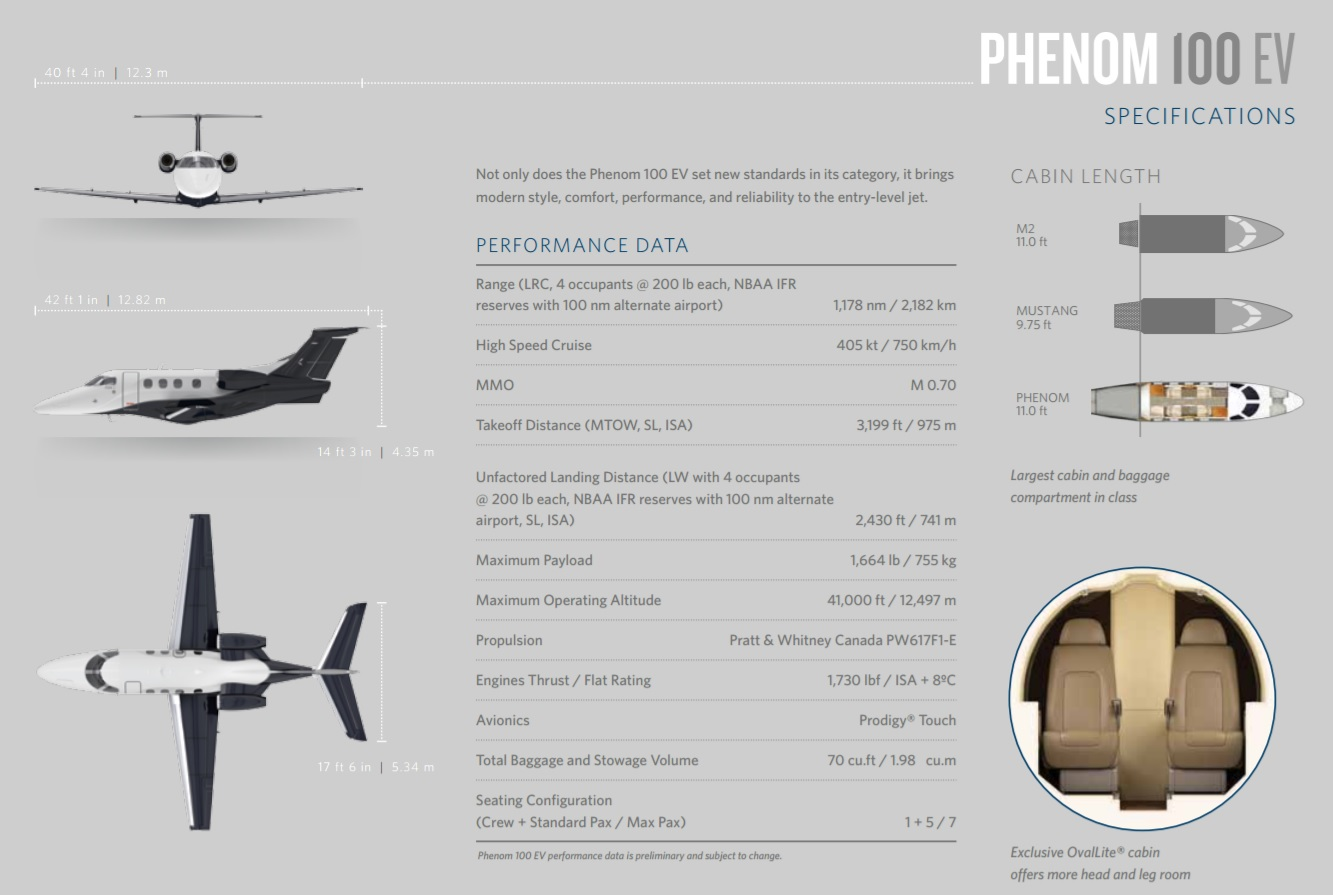Embraer Phenom 100 - Especificaciones